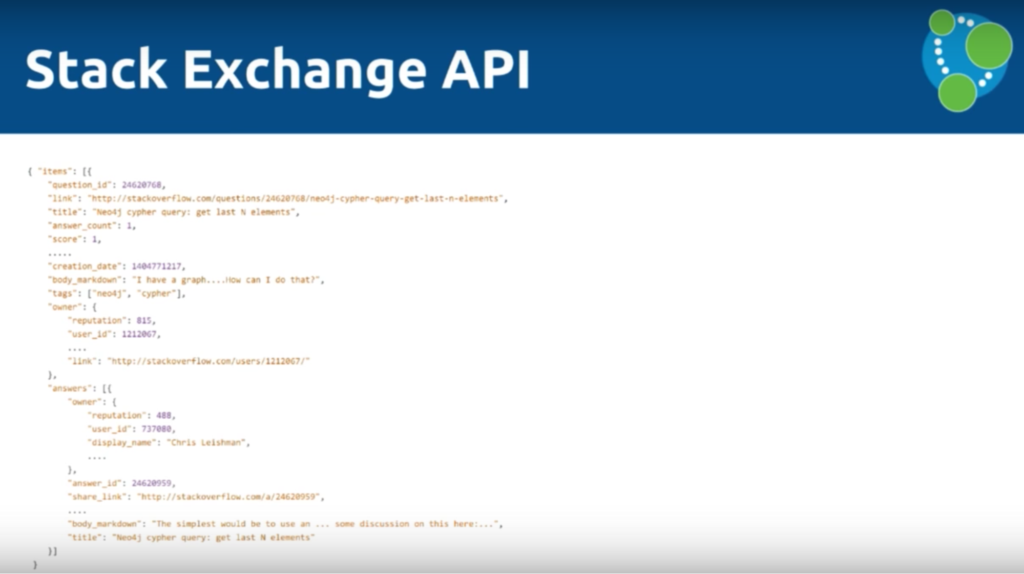 Data properties from the Stack Exchange API