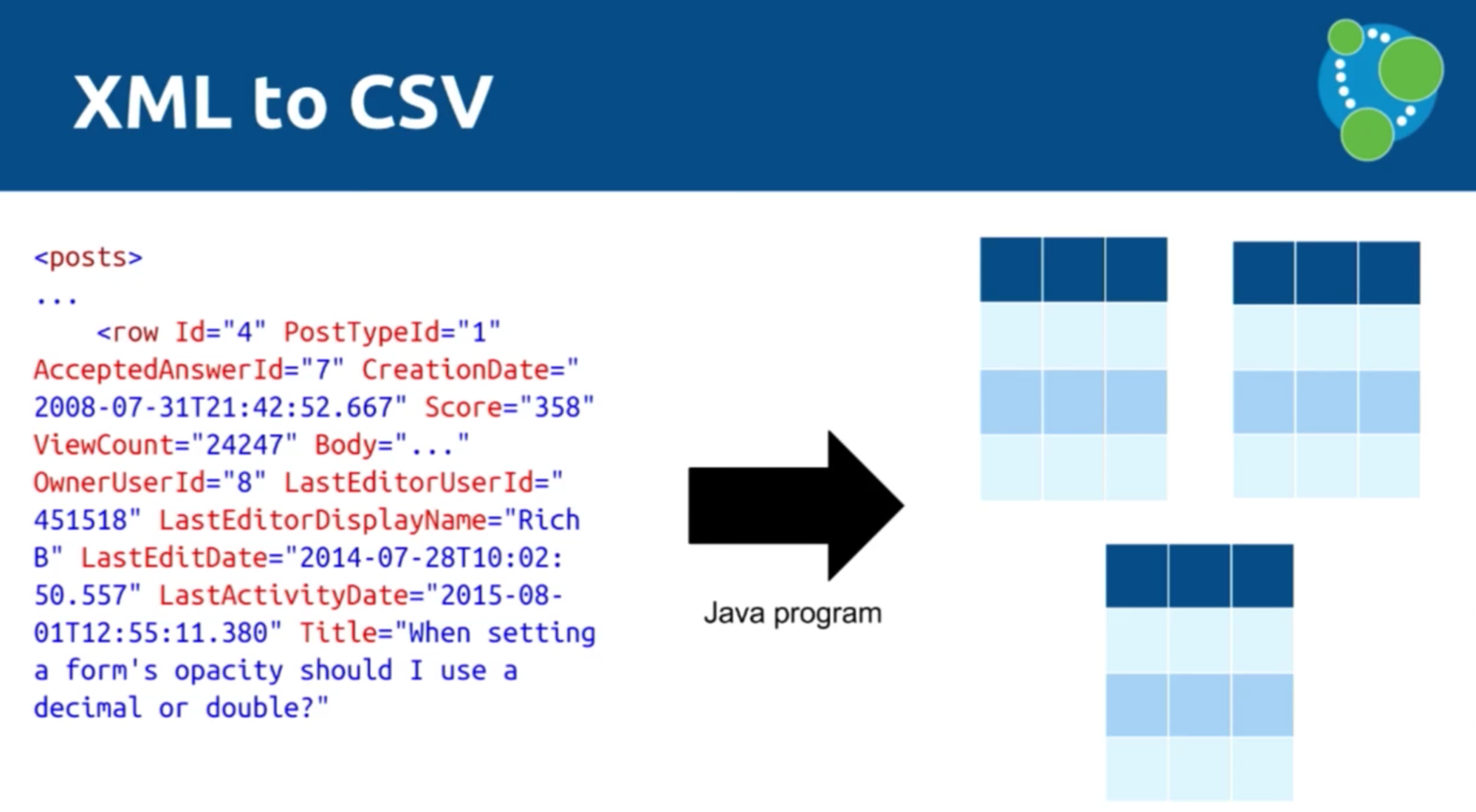 XML to CSV data conversion