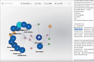 Trustar using Neo4j Webinar