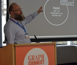 The 4 learning tracks at the GraphConnect conference