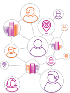 Learn about using the power of graph database technology for enterprise metadata management