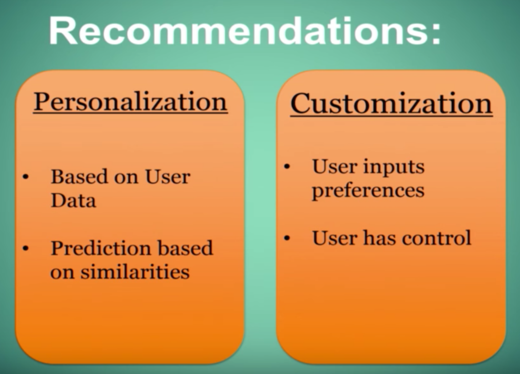 Effective recommendations will include both personalization and customization