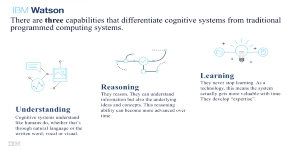 distinguishing-features-between-cognitive-and-traditional-computing-IBM-watson