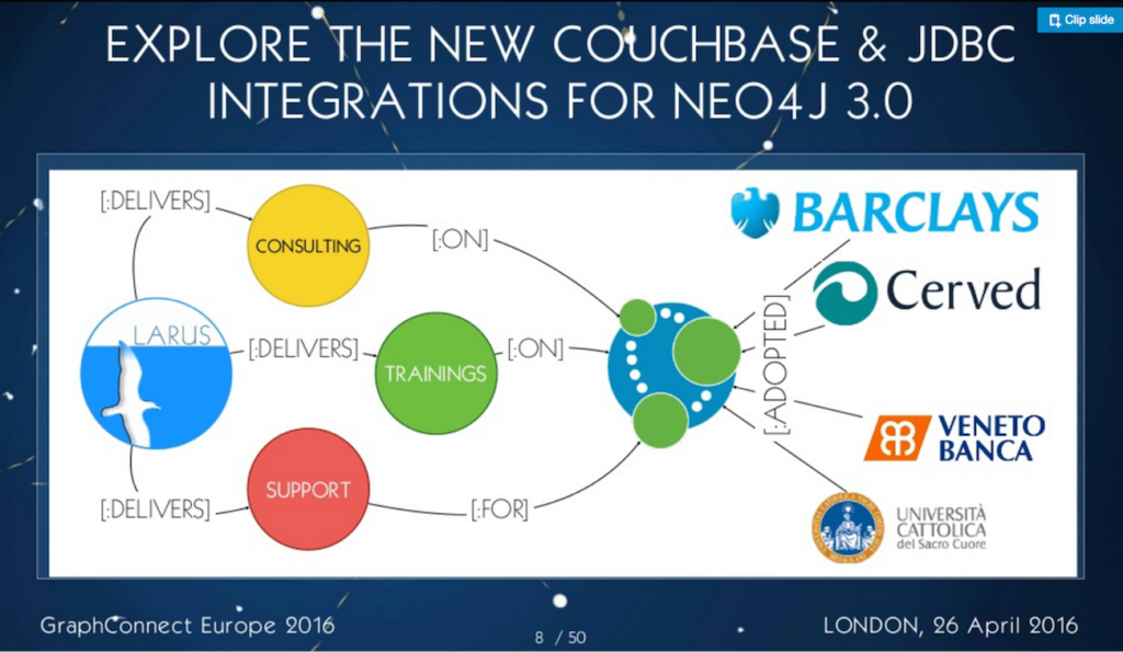 Watch Lorenzo Speranzoni's presentation on the new Couchbase connector and JDBC driver for Neo4j 3.x