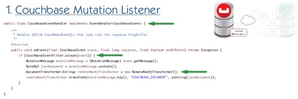 Couchbase connector mutation listener