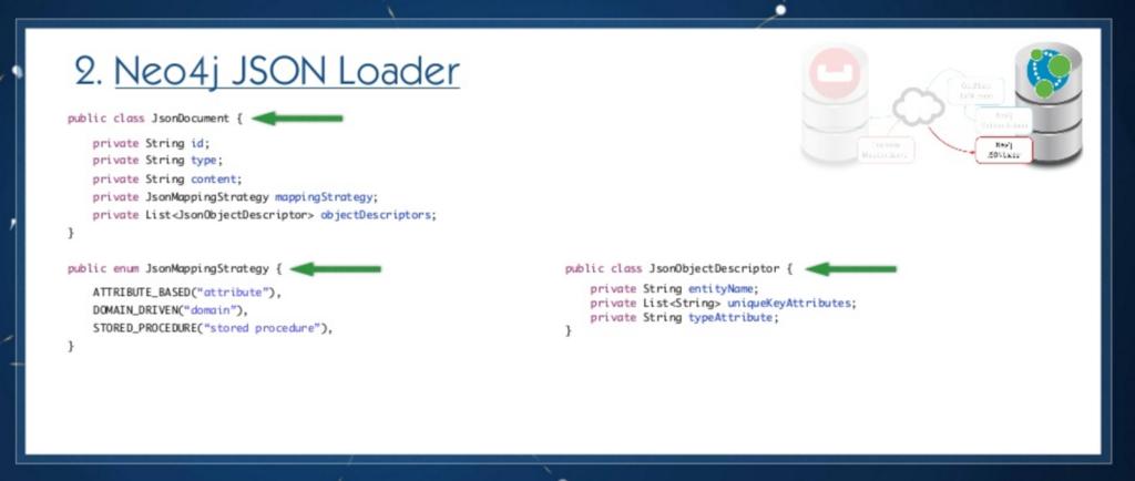 The Neo4j JSON loader