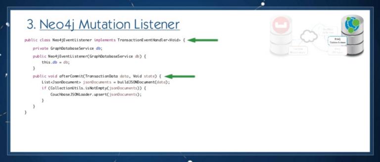 The Neo4j mutation listener