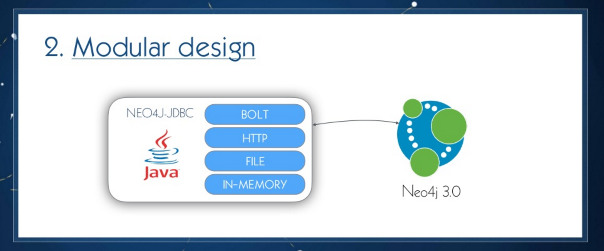 Couchbase & JDBC Integrations for Neo4j 3 x