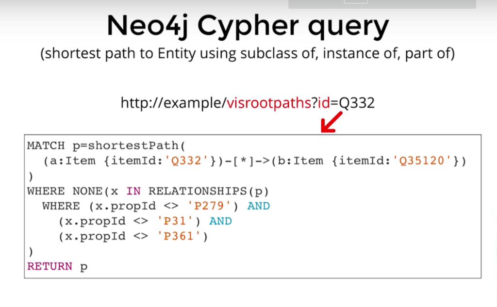 The Neo4j Cypher query for navigating to a root
