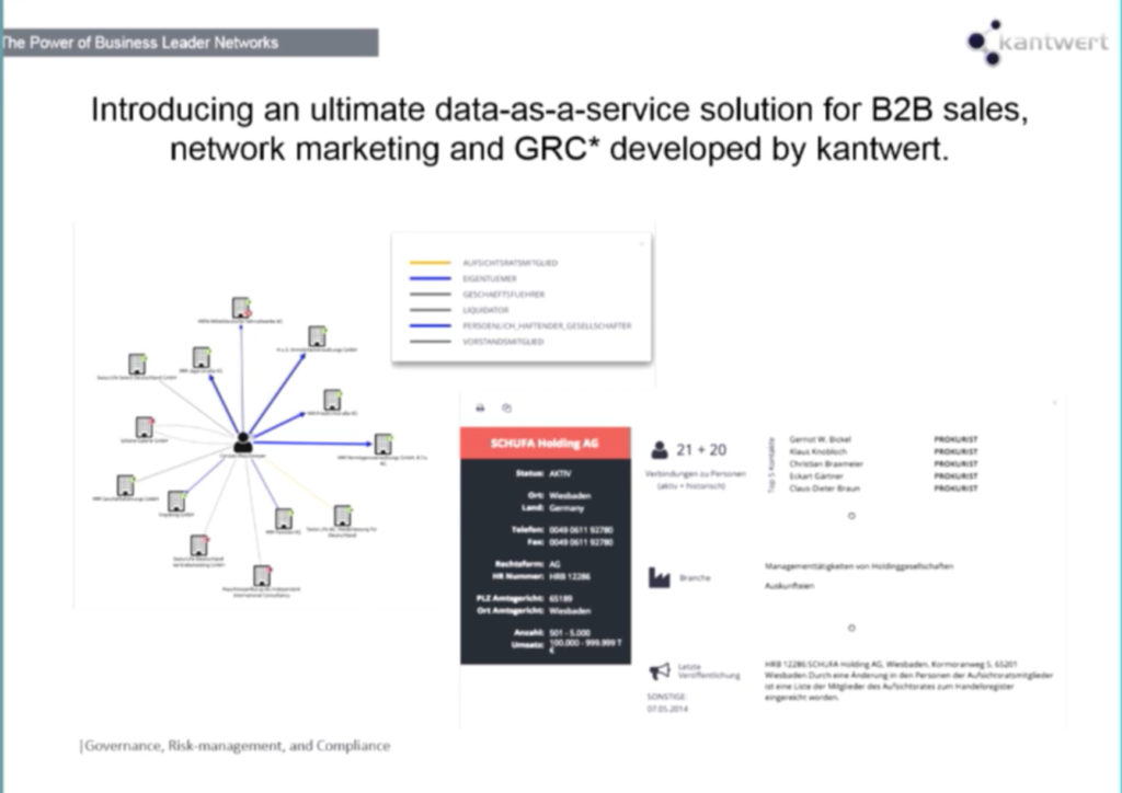 data-as-a-service solution to B2B sales