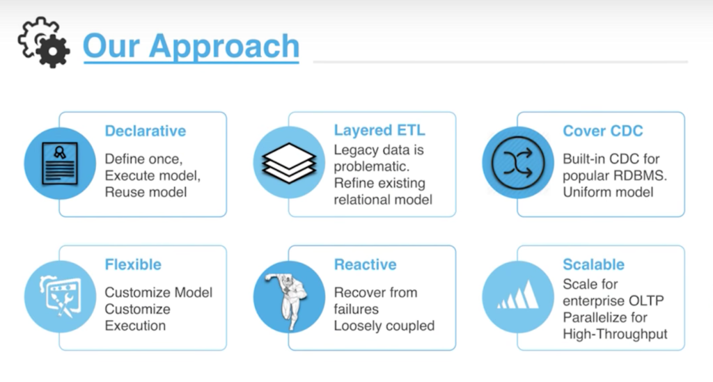 Graph-Specialized ETL: Taking Citizens Into the Graph and