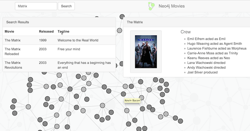 The Neo4j example movie application