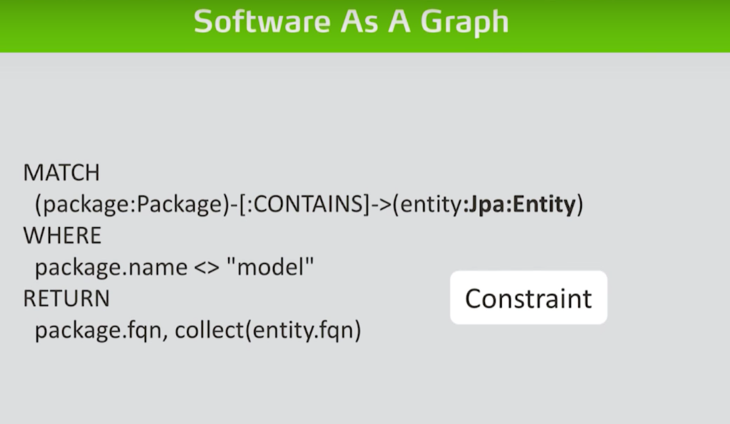 Learn how to create constraints in the Neo4j-powered software analytics tool jqassistant