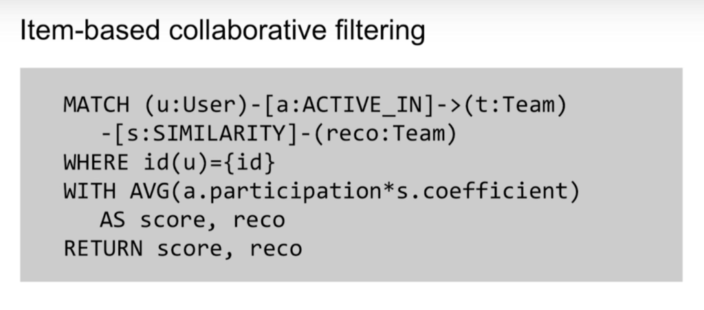 Item based collaborative filtering
