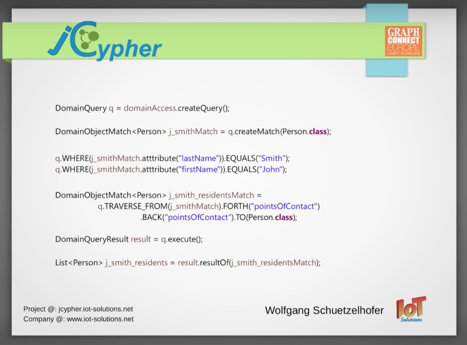 JCypher Java Domain Query