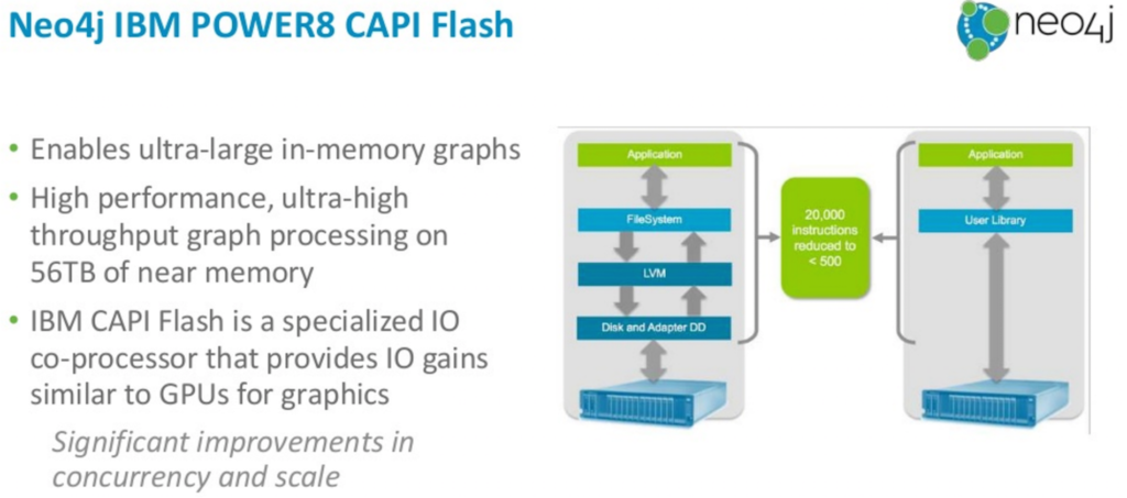 Neo4j on IBM POWER8 with CAPI Flash