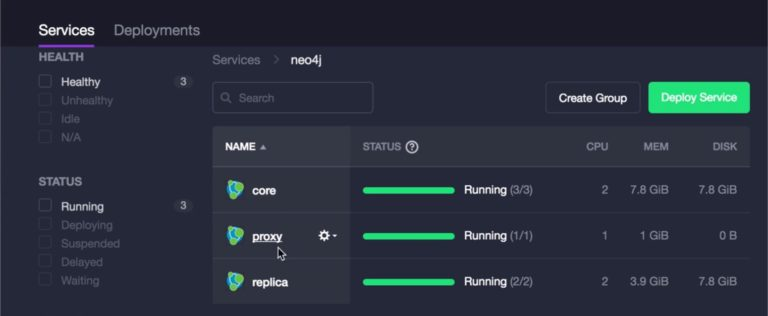 Deploying Neo4j on Mesosphere DC/OS Using Marathon - DZone Database