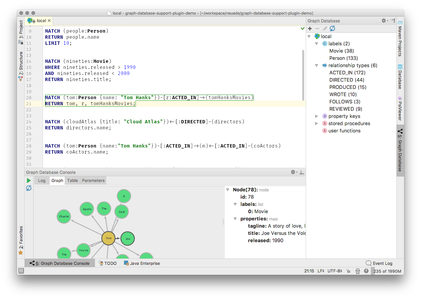 The JetBrains IDE Plugin for Graph Database Developers