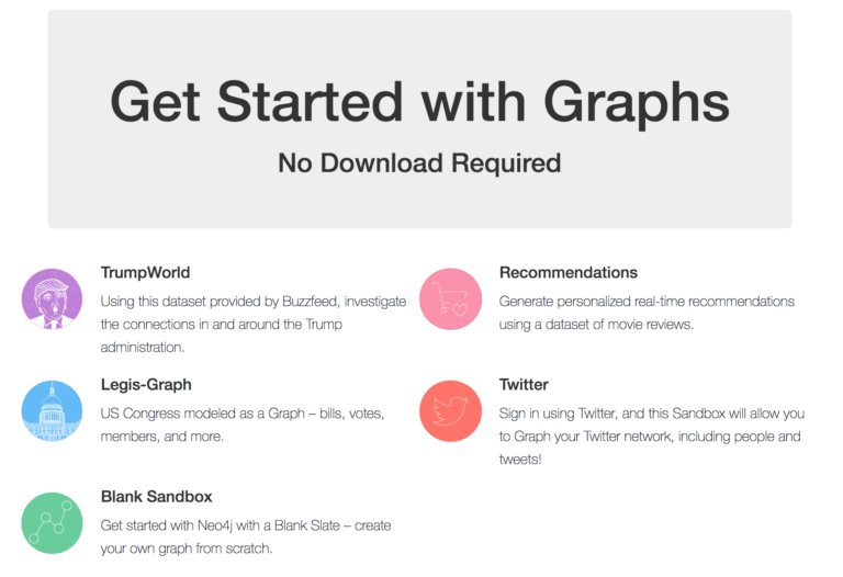 Neo4j Graph Database Sandbox - Get Started with Graphs
