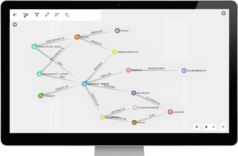 Learn about graph-based enterprise architecture management using Linkurious for graph visualization