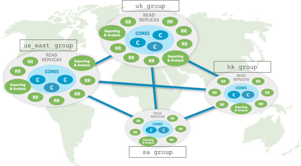 Multi-data center support in Neo4j 3.2