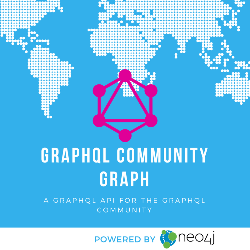 The GraphQL Community Graph powered by a Neo4j integration