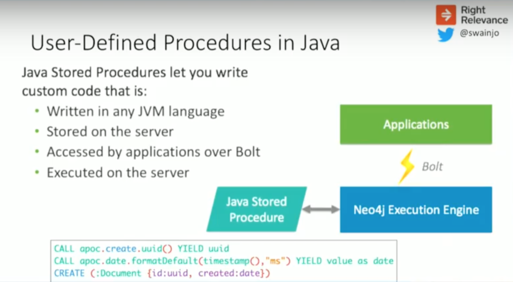 User defined procedures in Java