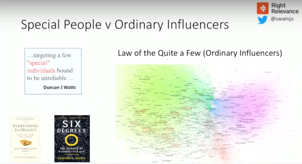 Special people vs. ordinary influencers