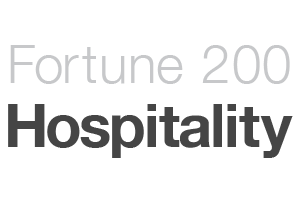 Fortune 200 Hospitality Company - Neo4j Graph Database Platform