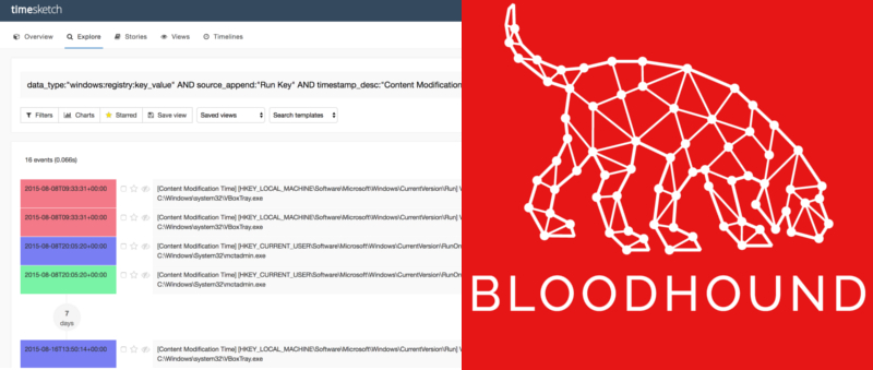 Timesketch and BloodHound