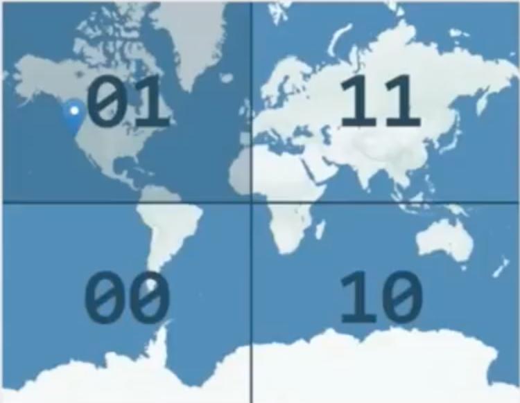 GeoHash divides the world into quadrants