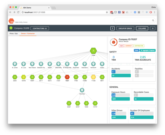 Learn how Expero used Neo4j graph technology to prototype a sub-contracting solution for ISN