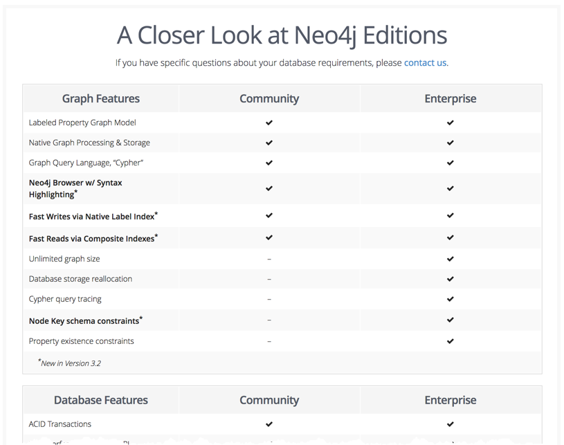 Licensing Neo4j - Neo4j Graph Database Platform