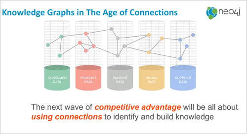 Video: Knowledge Graphs