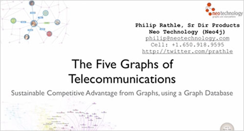 Watch Neo4j Video: The Five Graphs of Telecommunications