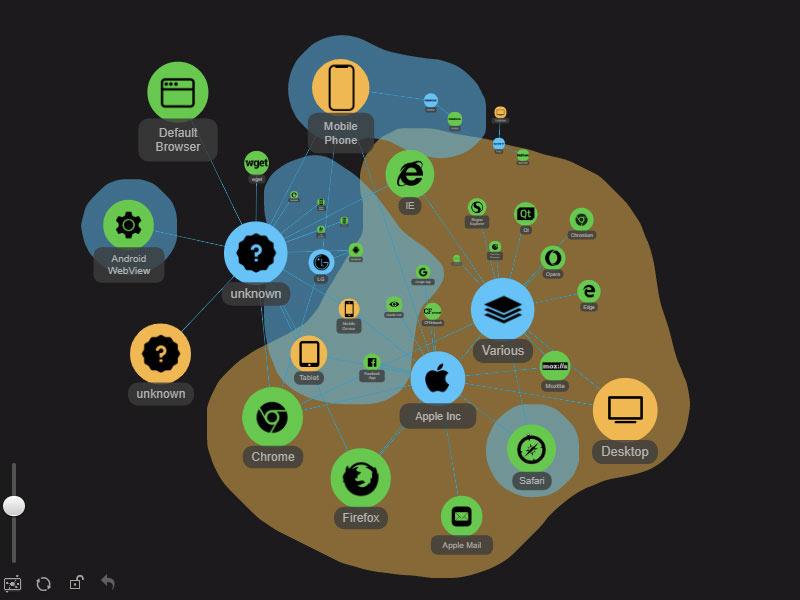Graph Visualization with Neo4j - Neo4j Graph Database Platform