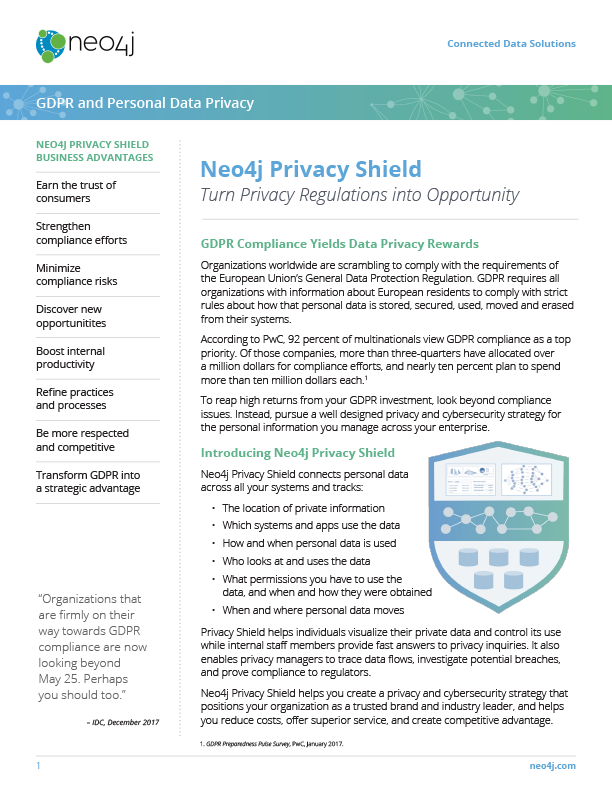 Download this Datasheet: Neo4j Privacy Shield - Solutions Data Sheet