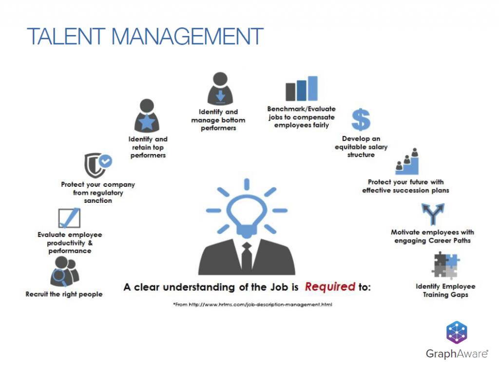 An overview of talent management