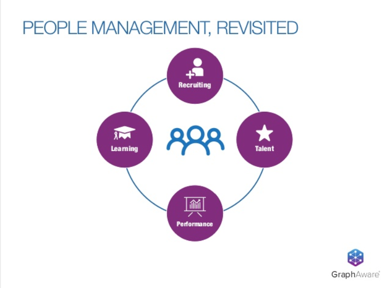 People management revisted as a graph data model