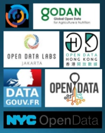 Visualizing Open Data with Neo4j