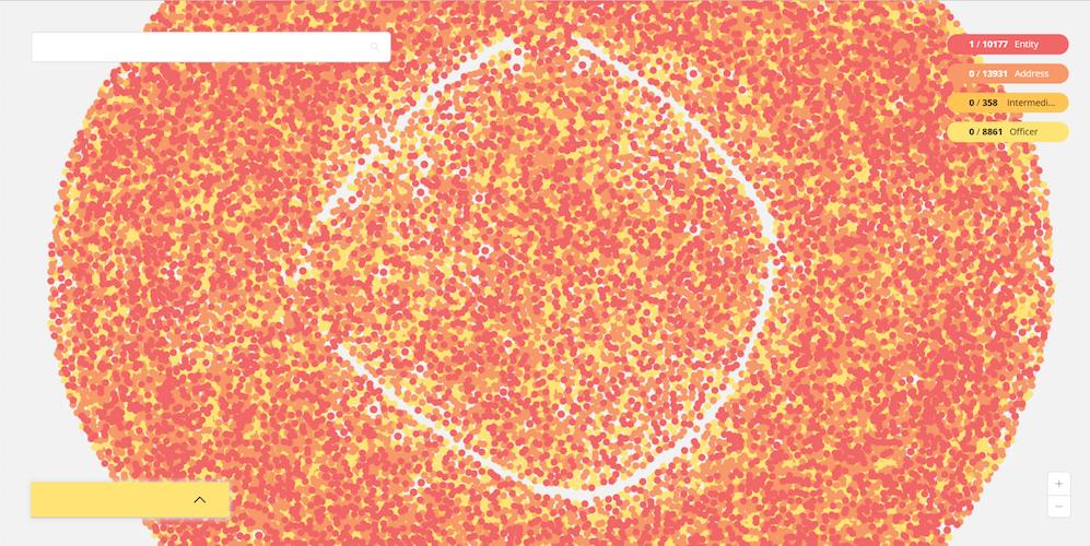 Neo4j Bloom node category color scheme