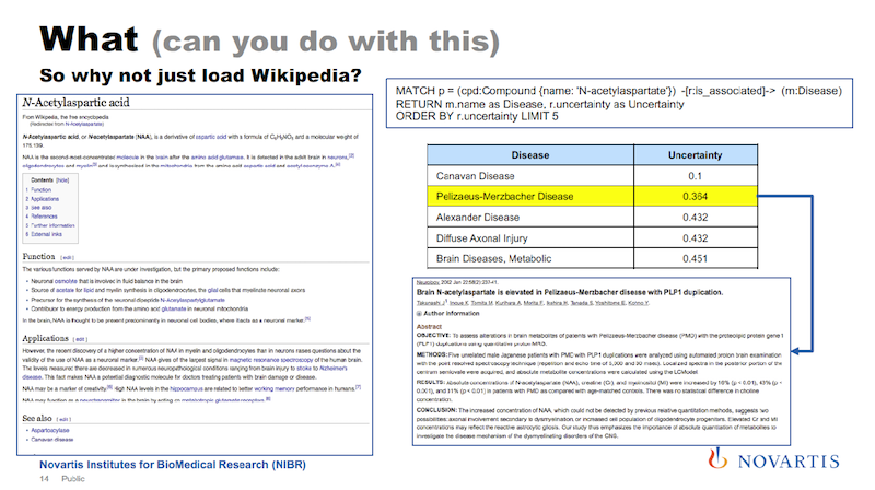 Why not just load Wikipedia