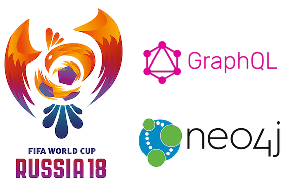 This Week in Neo4j – World Cup Graph and GraphQL API, Tuning Cypher