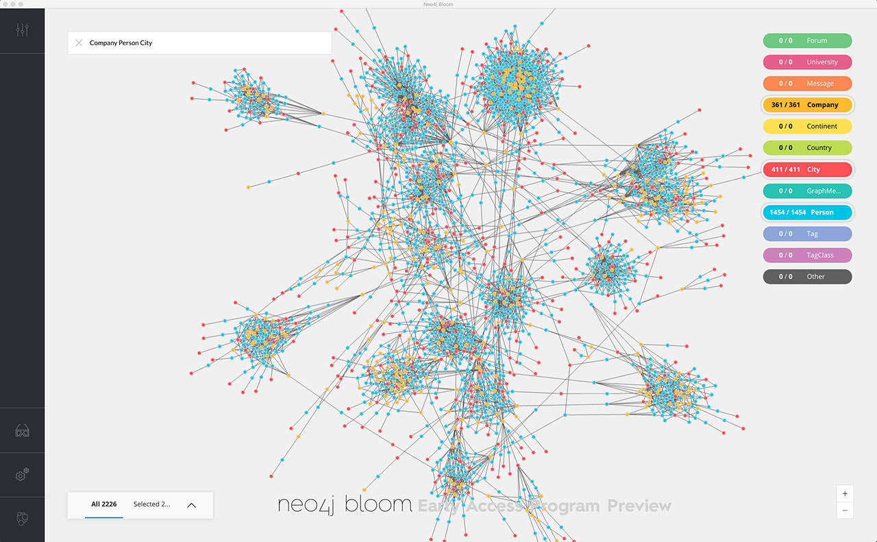 Neo4j Bloom