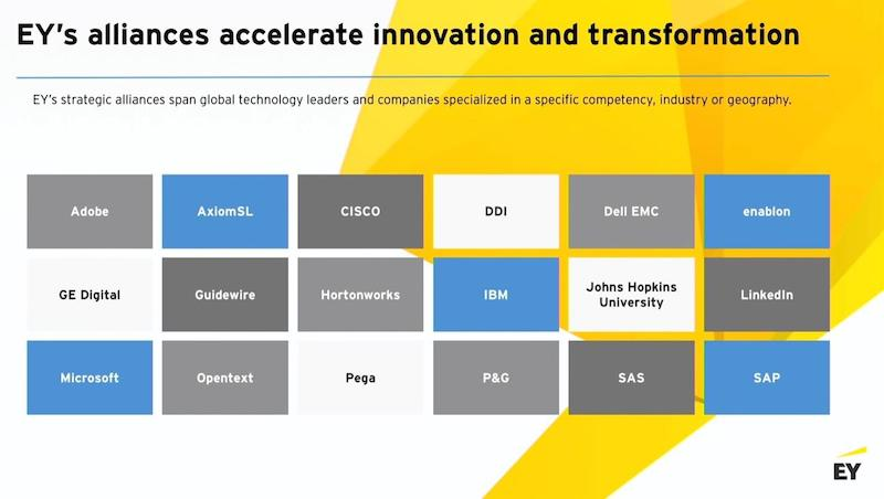 Discover EY's alliances accelerate innovation and transformation.