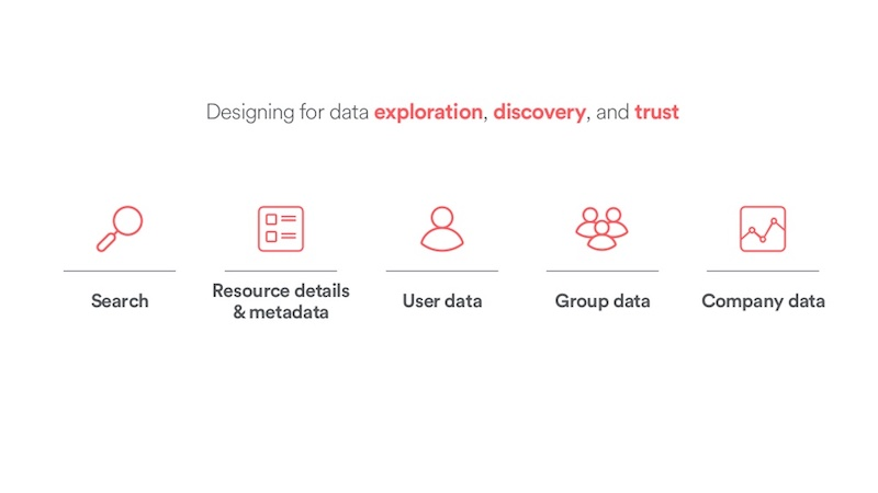 Designing the Dataportal for exploration, discovery and trust.