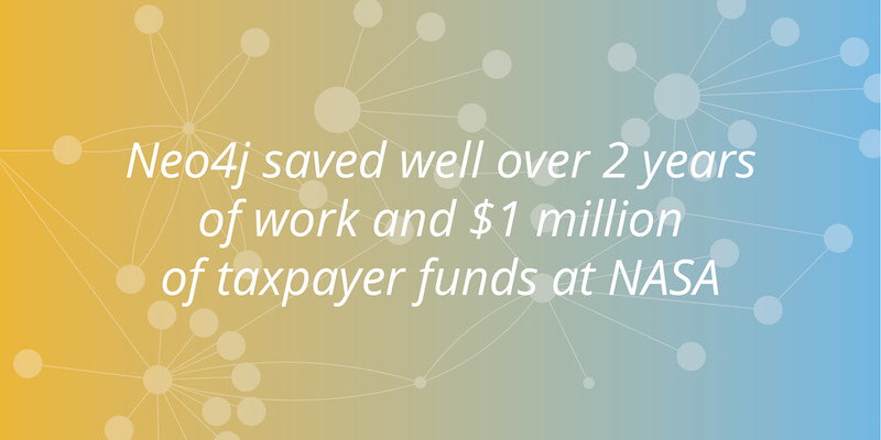 Impact of Neo4j at NASA