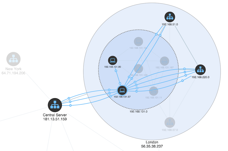 See how Keylines Combos create deeper graph visualization.