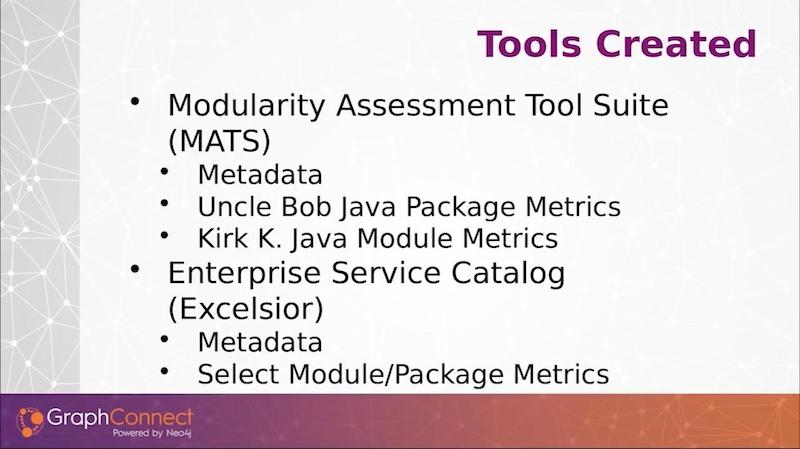 Learn about the Modularity Assessment Tool Suite by Vanguard.