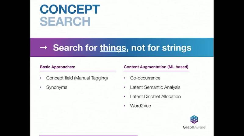 Discover how a knowledge graph assists with concept search capabilities.